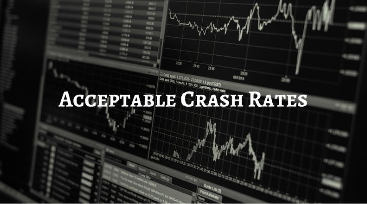 Acceptable mobile app crash rate