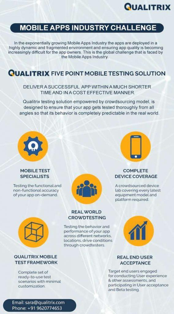 Mobile-App-Testing-Solution.