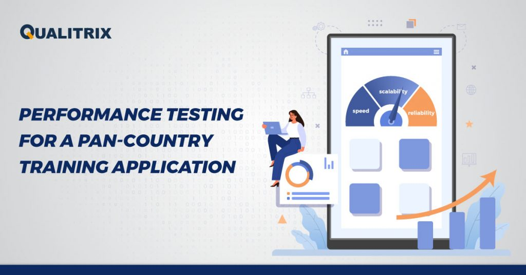 Performance Testing for a Pan-Country Training Application